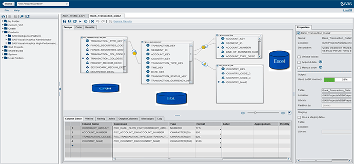 sas visual analytics data integration